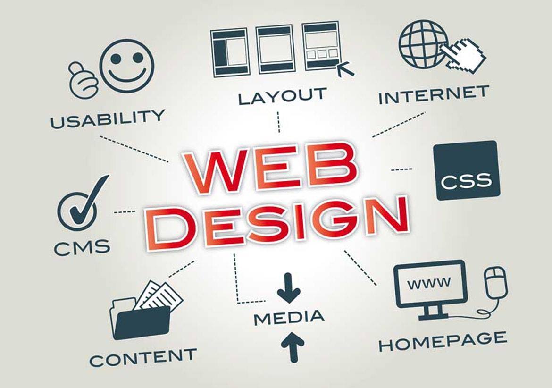 E-Commerce Web Design Trends 2019